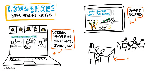 share your visual notes